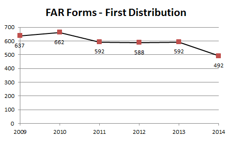 FAR Forms First Distribution.20140822