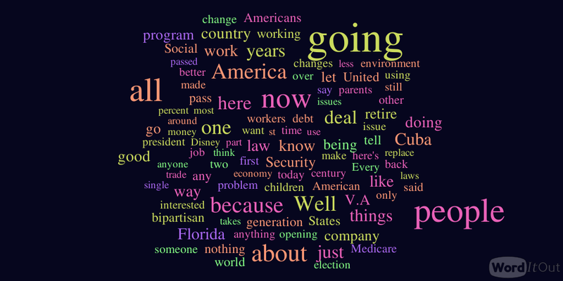 WordItOut-word-cloud-1512359