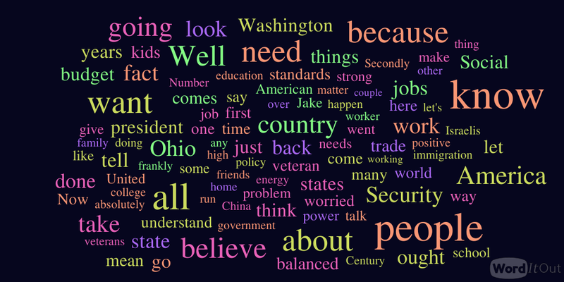 WordItOut-word-cloud-1512372