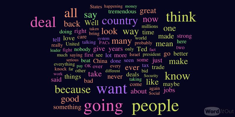 WordItOut-word-cloud-1512385