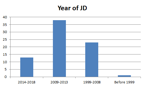 Year of JD.20180521